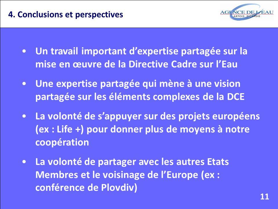 4. Conclusions et perspectives Un travail important dexpertise partagée sur la mise en œuvre de la Directive Cadre sur lEau Une expertise partagée qui