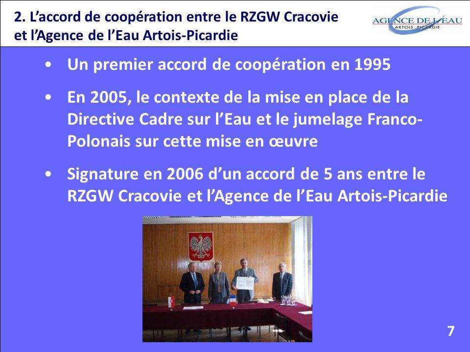 2. Laccord de coopération entre le RZGW Cracovie et lAgence de lEau Artois-Picardie Un premier accord de coopération en 1995 En 2005, le contexte de l