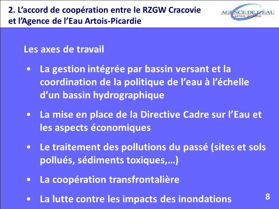 2. Laccord de coopération entre le RZGW Cracovie et lAgence de lEau Artois-Picardie La gestion intégrée par bassin versant et la coordination de la po
