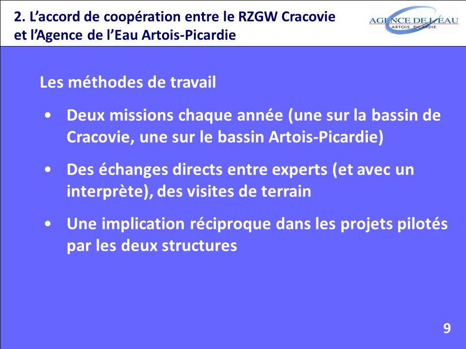 2. Laccord de coopération entre le RZGW Cracovie et lAgence de lEau Artois-Picardie Deux missions chaque année (une sur la bassin de Cracovie, une sur