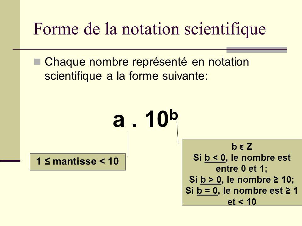 Forme de la notation scientifique Chaque nombre représenté en notation scientifique a la forme suivante: a. 10 b 1 mantisse < 10 b ε Z Si b < 0, le no