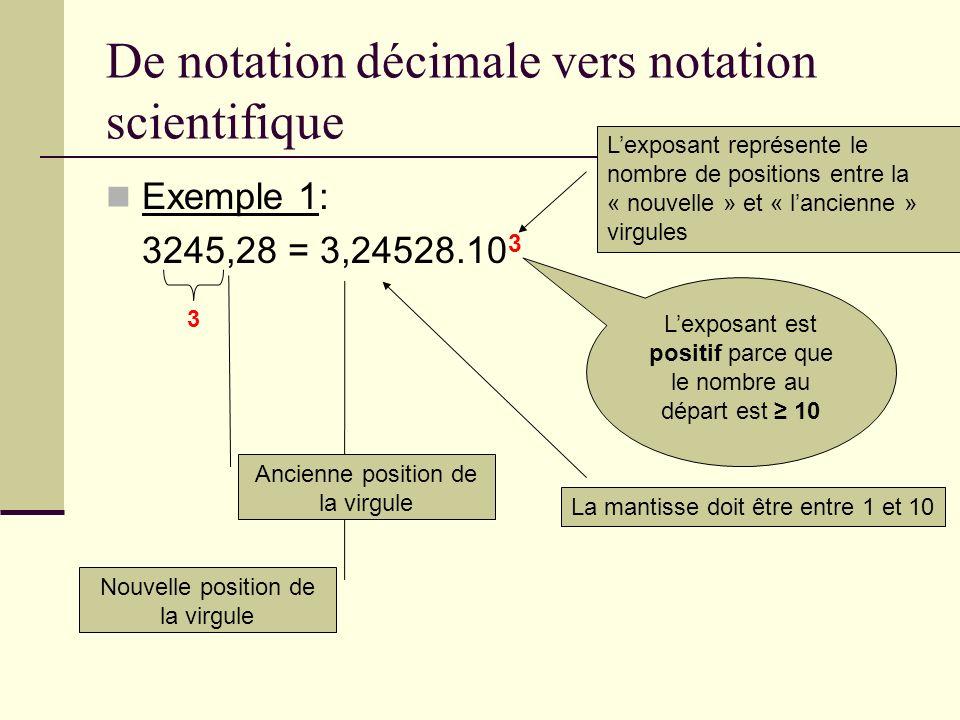 De notation décimale vers notation scientifique Exemple 1: 3245,28 = 3,24528.10 3 Nouvelle position de la virgule 3 Lexposant est positif parce que le