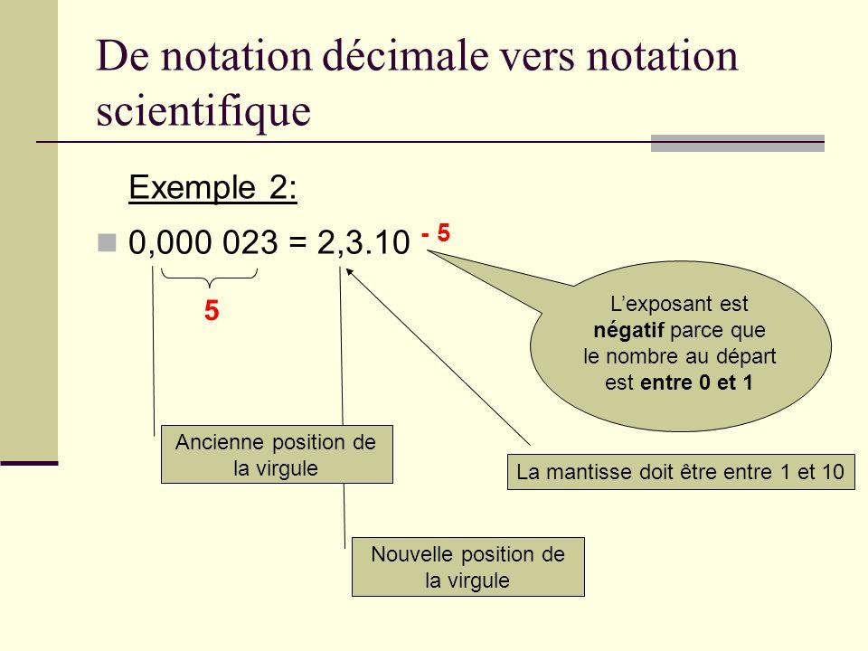 De notation décimale vers notation scientifique 0,000 023 = 2,3.10 - 5 Nouvelle position de la virgule 5 Lexposant est négatif parce que le nombre au