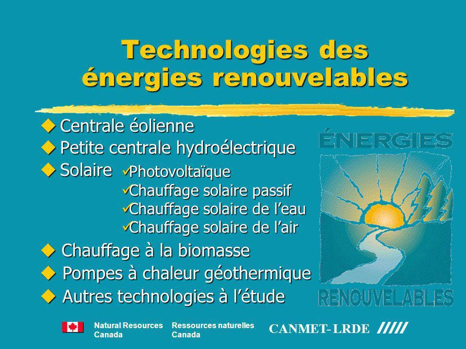 Technologies des énergies renouvelables uCentrale éolienne uPetite centrale hydroélectrique uSolaire Ressources naturelles Canada Natural Resources Ca