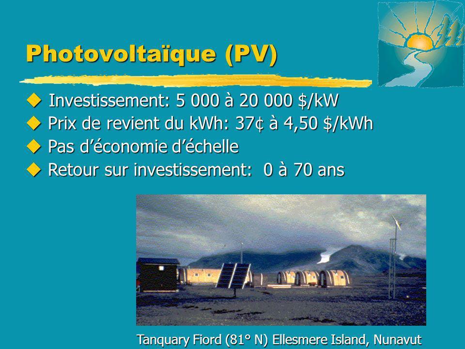 Tanquary Fiord (81° N) Ellesmere Island, Nunavut u Investissement:5 000 à 20 000 $/kW u Investissement: 5 000 à 20 000 $/kW u Prix de revient du kWh: