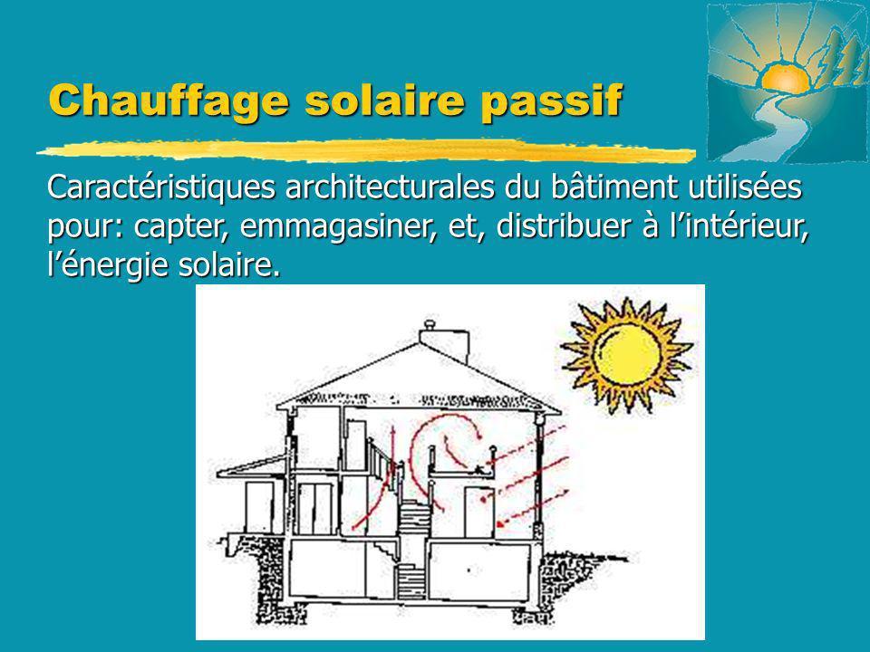 Chauffage solaire passif Caractéristiques architecturales du bâtiment utilisées pour: capter, emmagasiner, et, distribuer à lintérieur, lénergie solai