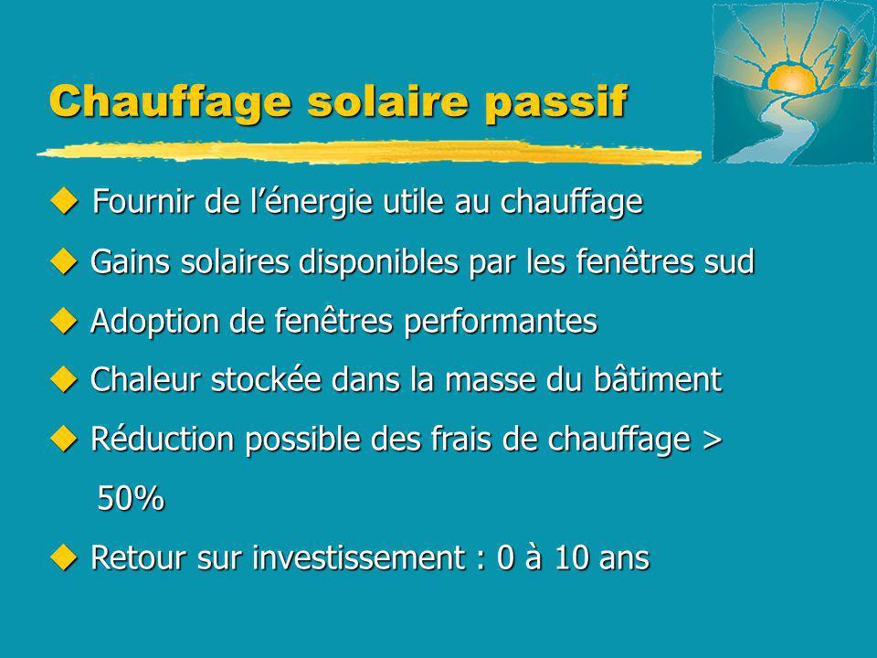 Chauffage solaire passif u Fournir de lénergie utile au chauffage u Gains solaires disponibles par les fenêtres sud u Adoption de fenêtres performante