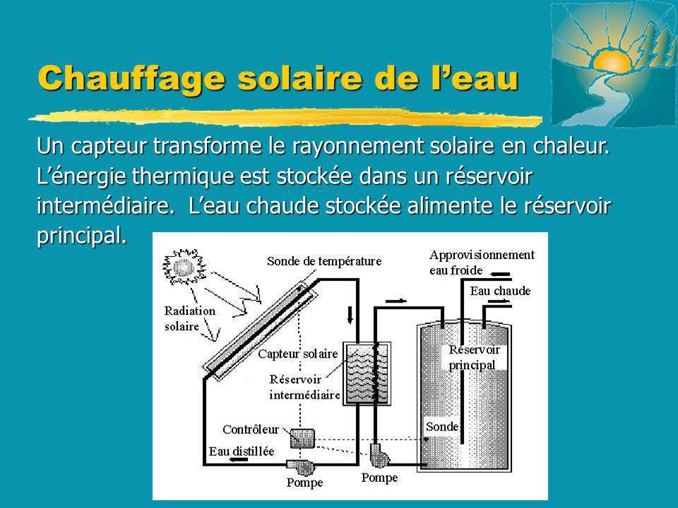 Chauffage solaire de leau Un capteur transforme le rayonnement solaire en chaleur. Lénergie thermique est stockée dans un réservoir intermédiaire. Lea