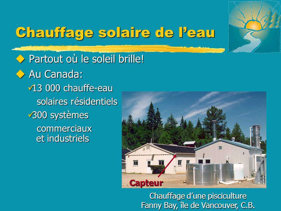 Chauffage solaire de leau u Partout où le soleil brille! u Au Canada: 13 000 chauffe-eau 13 000 chauffe-eau solaires résidentiels solaires résidentiel