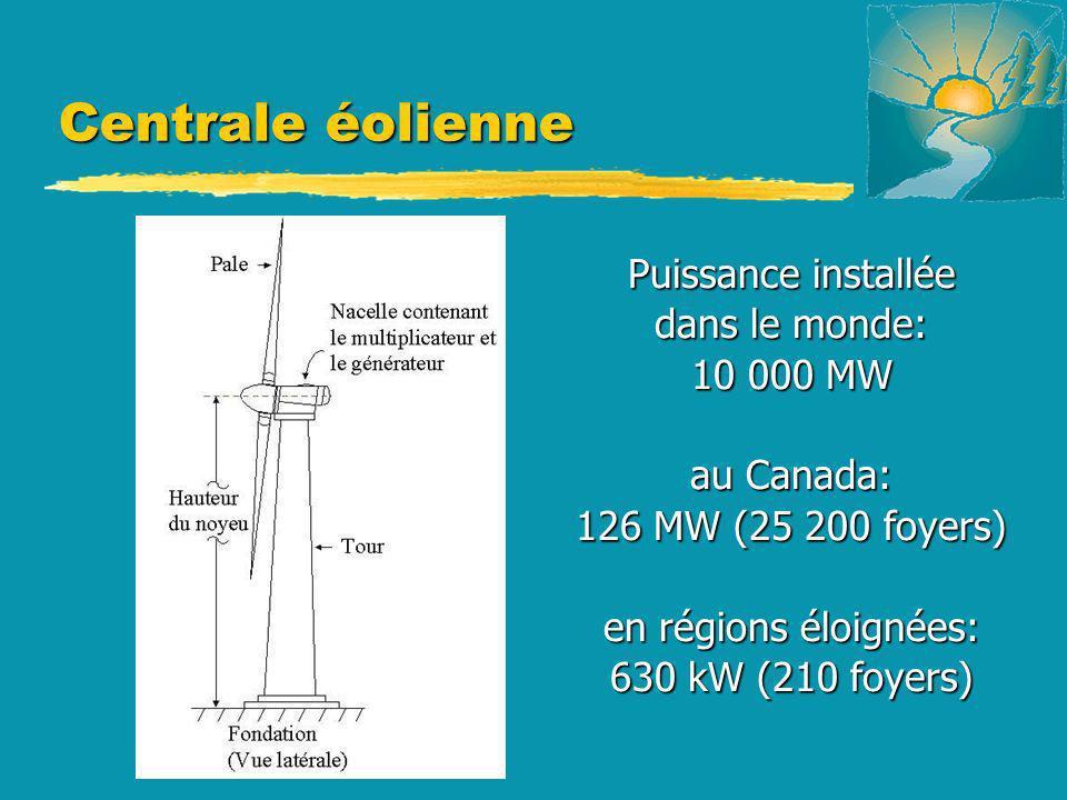 Centrale éolienne Puissance installée dans le monde: 10 000 MW au Canada: 126 MW (25 200 foyers) en régions éloignées: 630 kW (210 foyers)