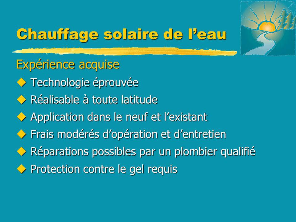 Chauffage solaire de leau Expérience acquise u Technologie éprouvée u Réalisable à toute latitude u Application dans le neuf et lexistant u Frais modé
