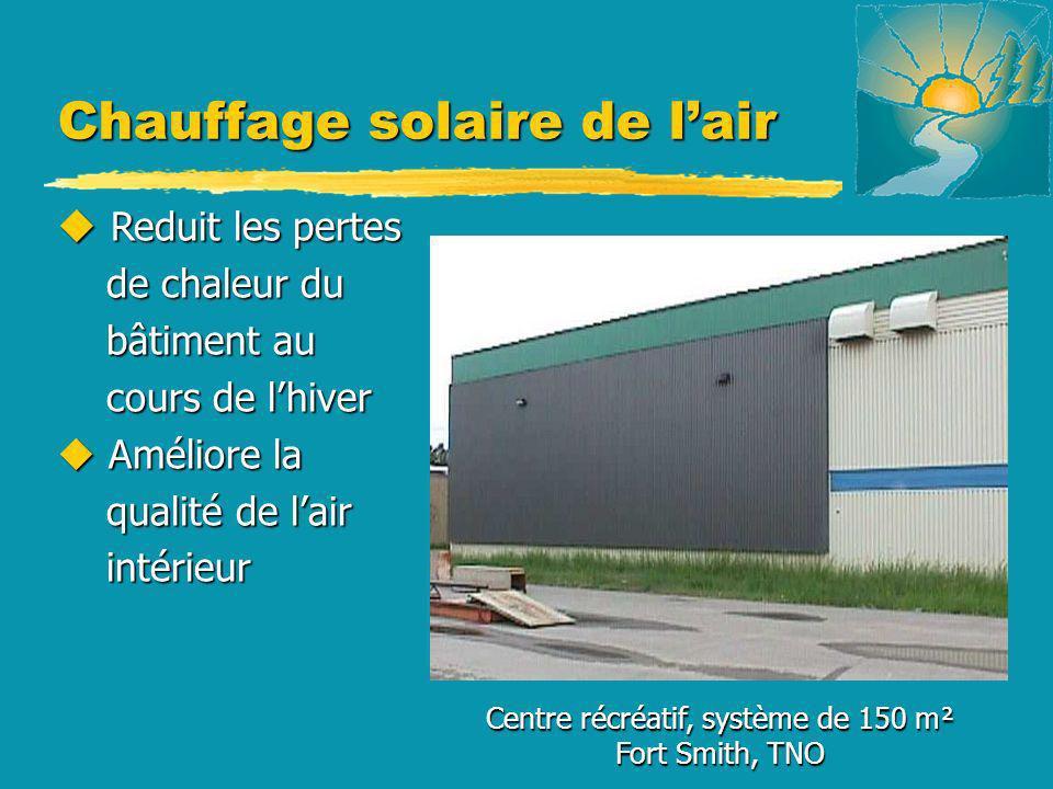Chauffage solaire de lair u Reduit les pertes de chaleur du de chaleur du bâtiment au bâtiment au cours de lhiver cours de lhiver u Améliore la qualit