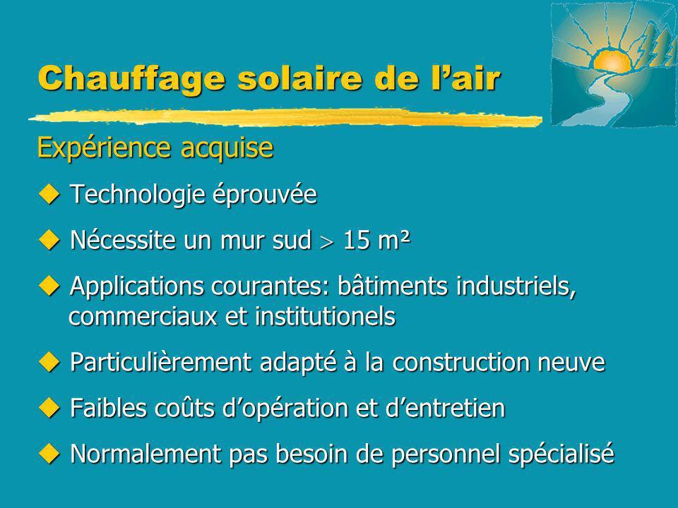 Chauffage solaire de lair Expérience acquise u Technologie éprouvée u Nécessite un mur sud 15 m² u Applications courantes: bâtiments industriels, comm