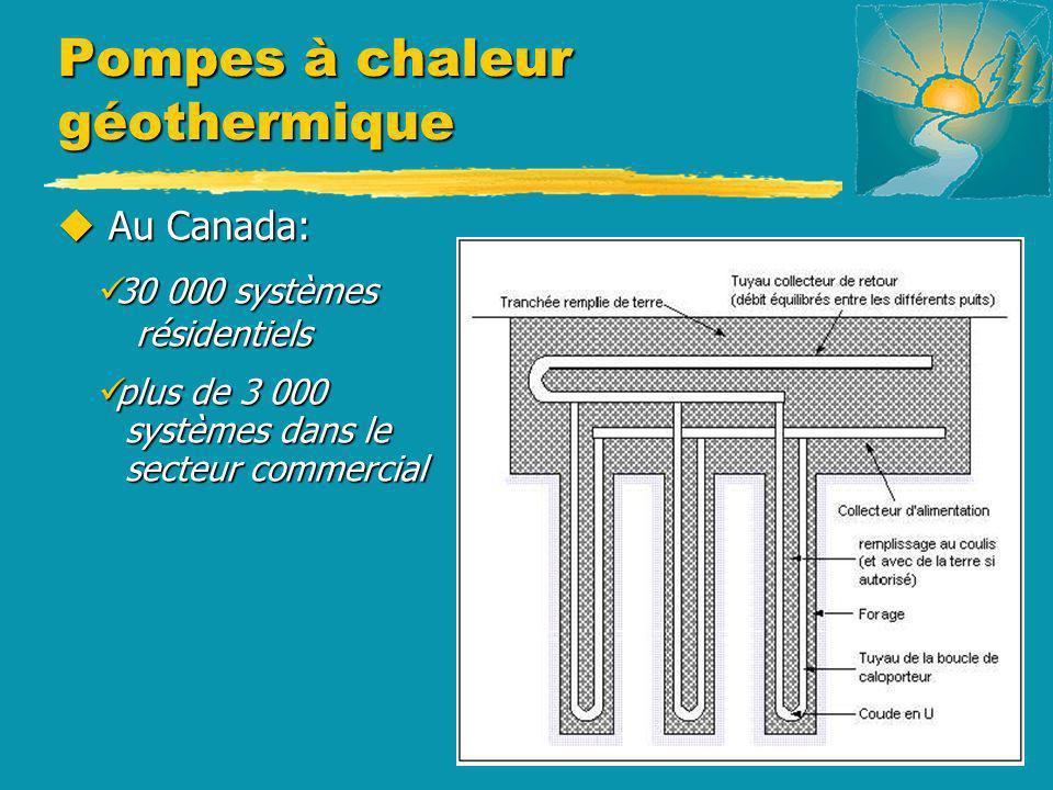 Pompes à chaleur géothermique u Au Canada: 30 000 systèmes résidentiels 30 000 systèmes résidentiels plus de 3 000 systèmes dans le secteur commercial