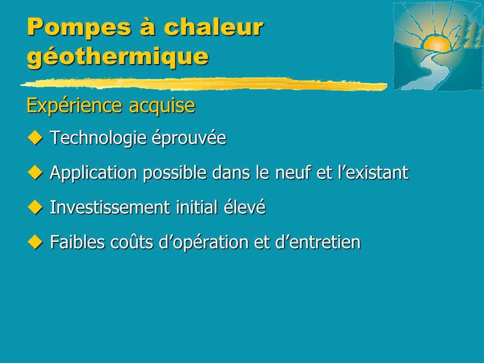 Pompes à chaleur géothermique Expérience acquise u Technologie éprouvée u Application possible dans le neuf et lexistant u Investissement initial élev