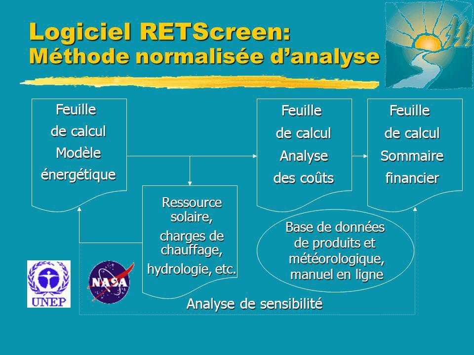 Logiciel RETScreen : Méthode normalisée danalyse Ressource solaire, charges de chauffage, hydrologie, etc. Feuille de calcul ModèleénergétiqueFeuille