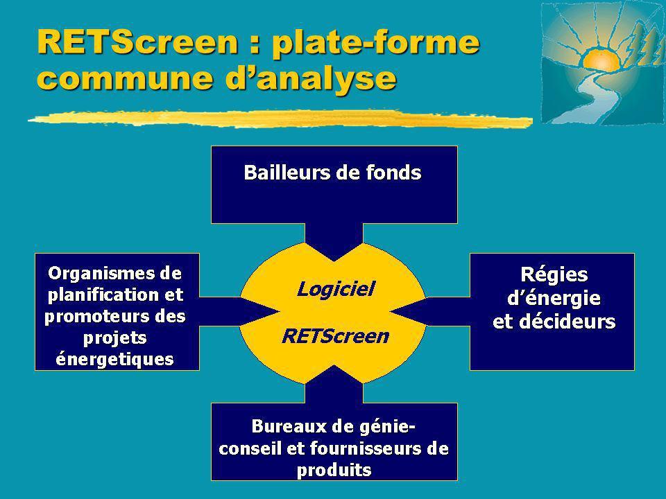 RETScreen : plate-forme commune danalyse