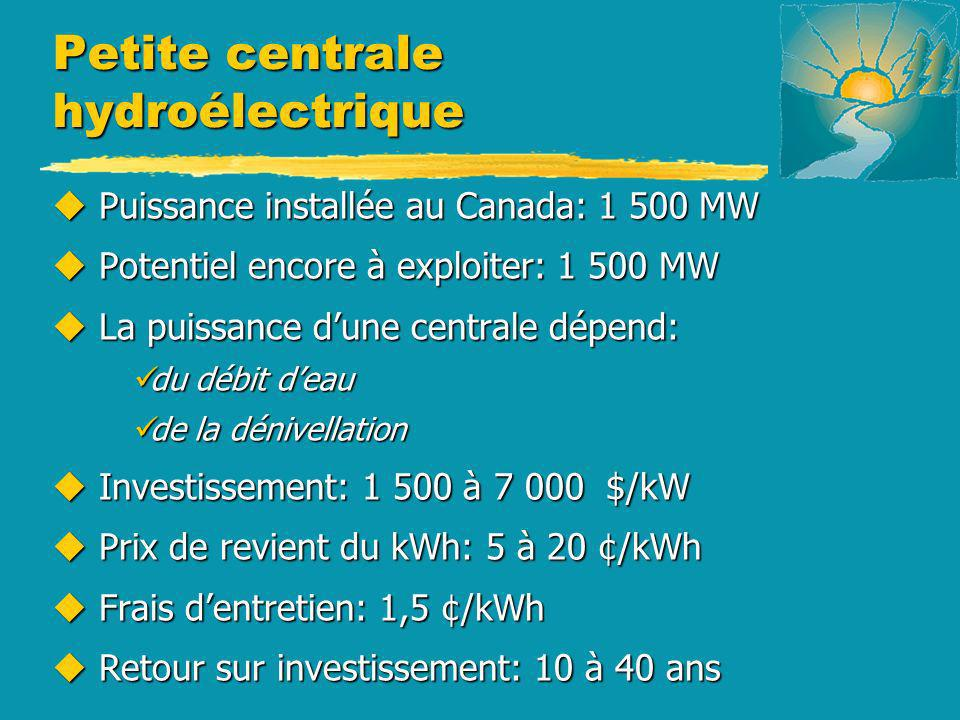 Petite centrale hydroélectrique u Puissance installée au Canada: 1 500 MW u Potentiel encore à exploiter: 1 500 MW u La puissance dune centrale dépend