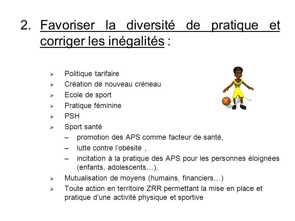 2.Favoriser la diversité de pratique et corriger les inégalités : Politique tarifaire Création de nouveau créneau Ecole de sport Pratique féminine PSH