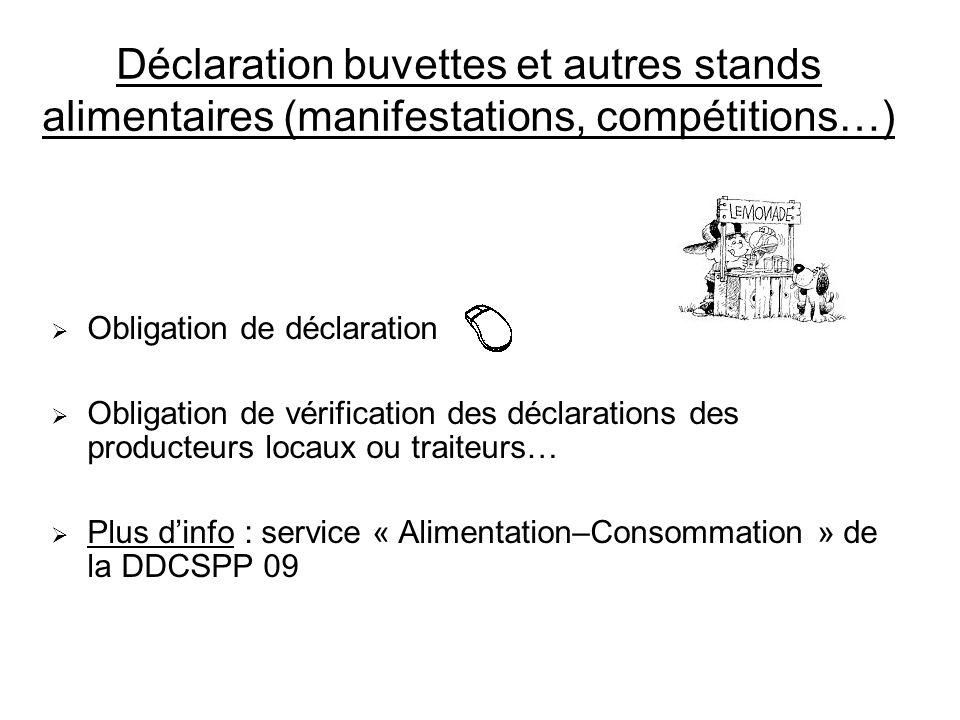 Déclaration buvettes et autres stands alimentaires (manifestations, compétitions…) Obligation de déclaration Obligation de vérification des déclaratio