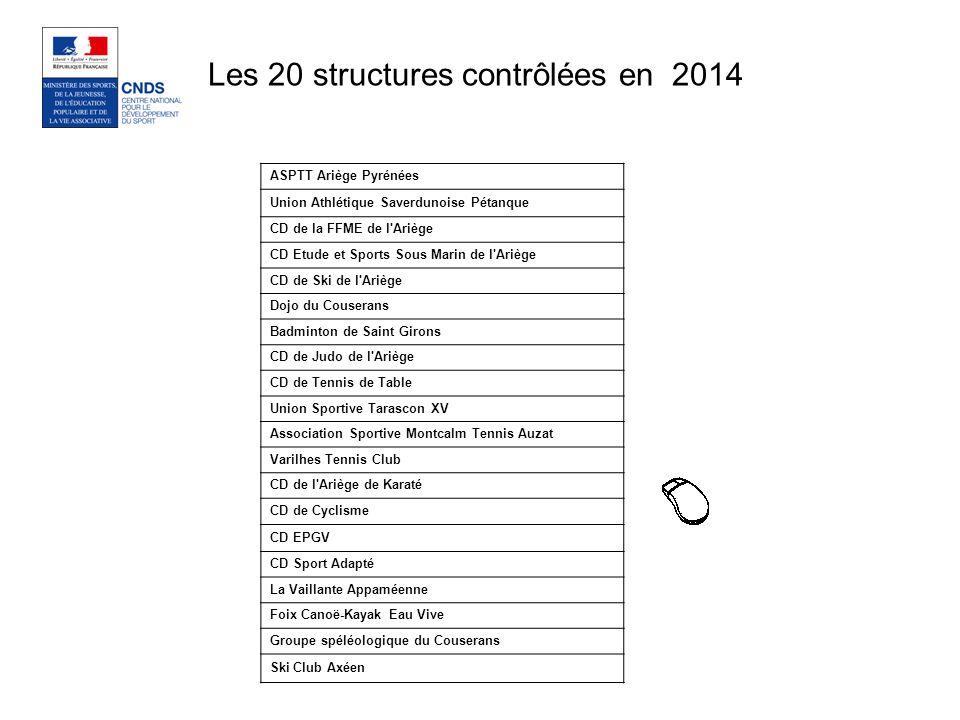 Les 20 structures contrôlées en 2014 ASPTT Ariège Pyrénées Union Athlétique Saverdunoise Pétanque CD de la FFME de l'Ariège CD Etude et Sports Sous Ma