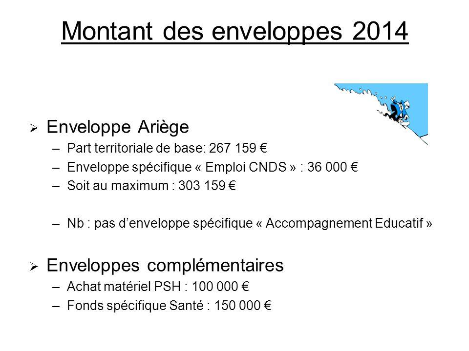 Montant des enveloppes 2014 Enveloppe Ariège –Part territoriale de base: 267 159 –Enveloppe spécifique « Emploi CNDS » : 36 000 –Soit au maximum : 303