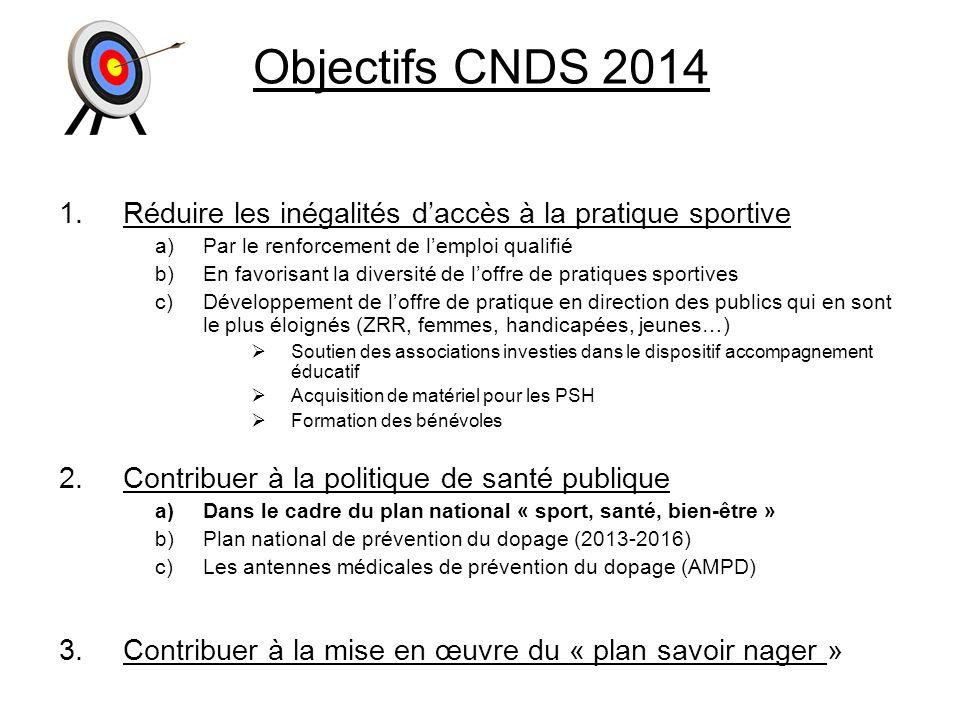 Objectifs CNDS 2014 1.Réduire les inégalités daccès à la pratique sportive a)Par le renforcement de lemploi qualifié b)En favorisant la diversité de l