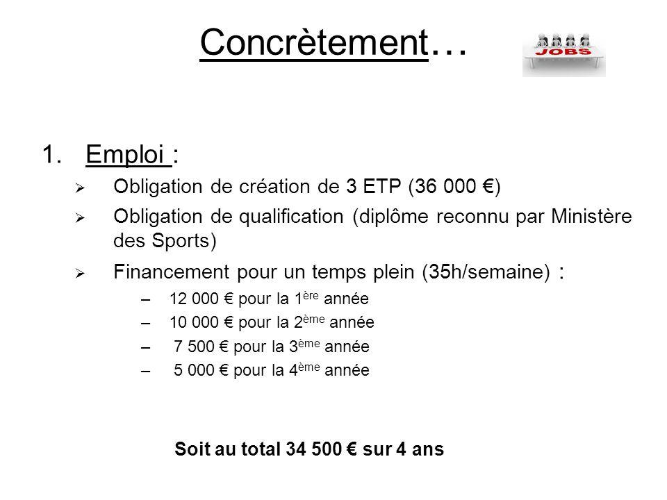 Concrètement … 1.Emploi : Obligation de création de 3 ETP (36 000 ) Obligation de qualification (diplôme reconnu par Ministère des Sports) Financement