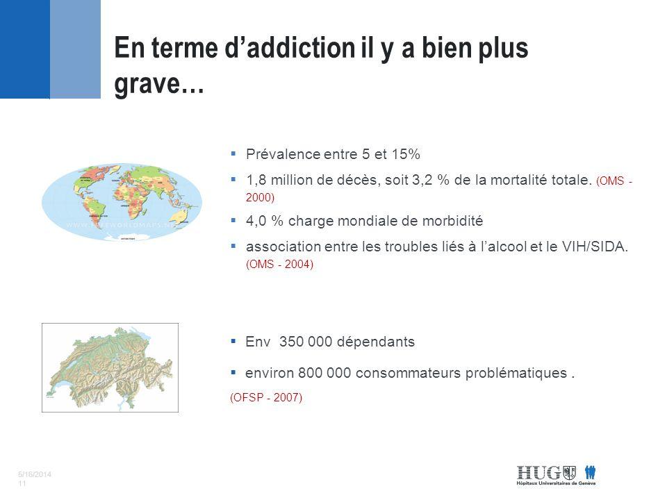 5/16/2014 11 Prévalence entre 5 et 15% 1,8 million de décès, soit 3,2 % de la mortalité totale.