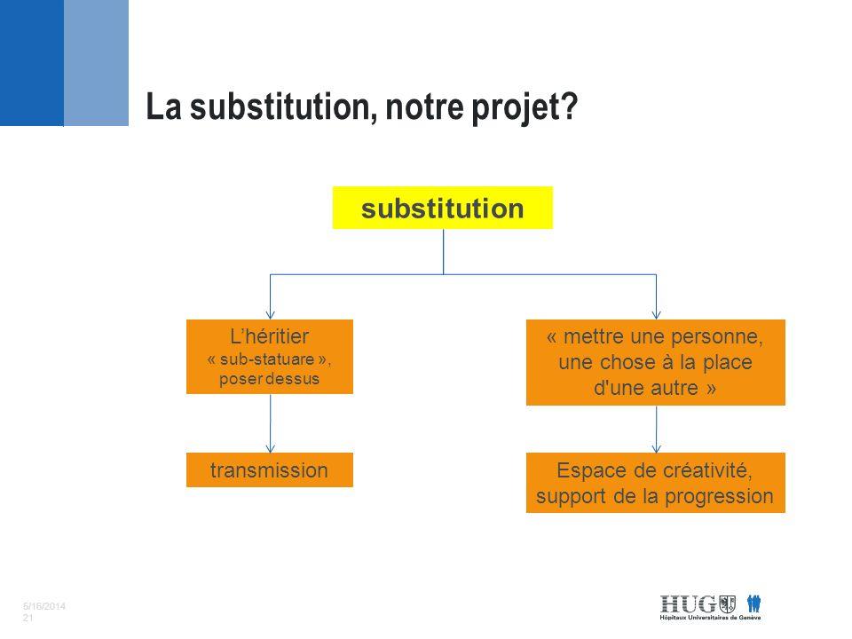 5/16/2014 21 La substitution, notre projet.