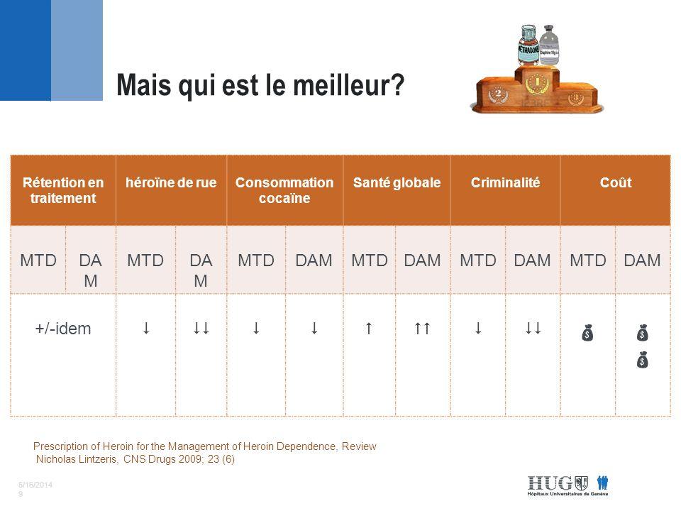 5/16/2014 9 Rétention en traitement héroïne de rueConsommation cocaïne Santé globaleCriminalitéCoût MTDDA M MTDDA M MTDDAMMTDDAMMTDDAMMTDDAM +/-idem Mais qui est le meilleur.