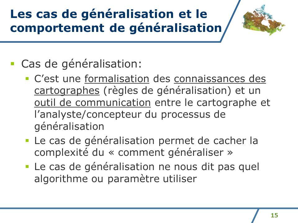 15 Les cas de généralisation et le comportement de généralisation Cas de généralisation: Cest une formalisation des connaissances des cartographes (rè