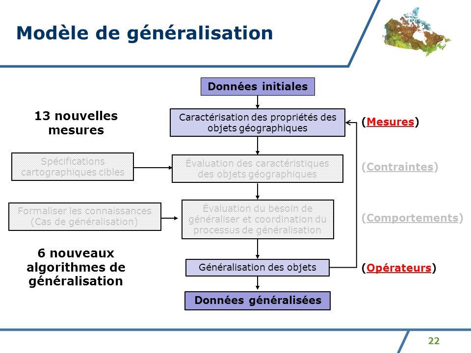 22 Modèle de généralisation Évaluation des caractéristiques des objets géographiques Évaluation du besoin de généraliser et coordination du processus