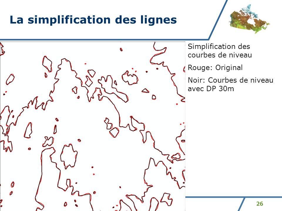 26 La simplification des lignes Simplification des courbes de niveau Rouge: Original Noir: Courbes de niveau avec DP 30m