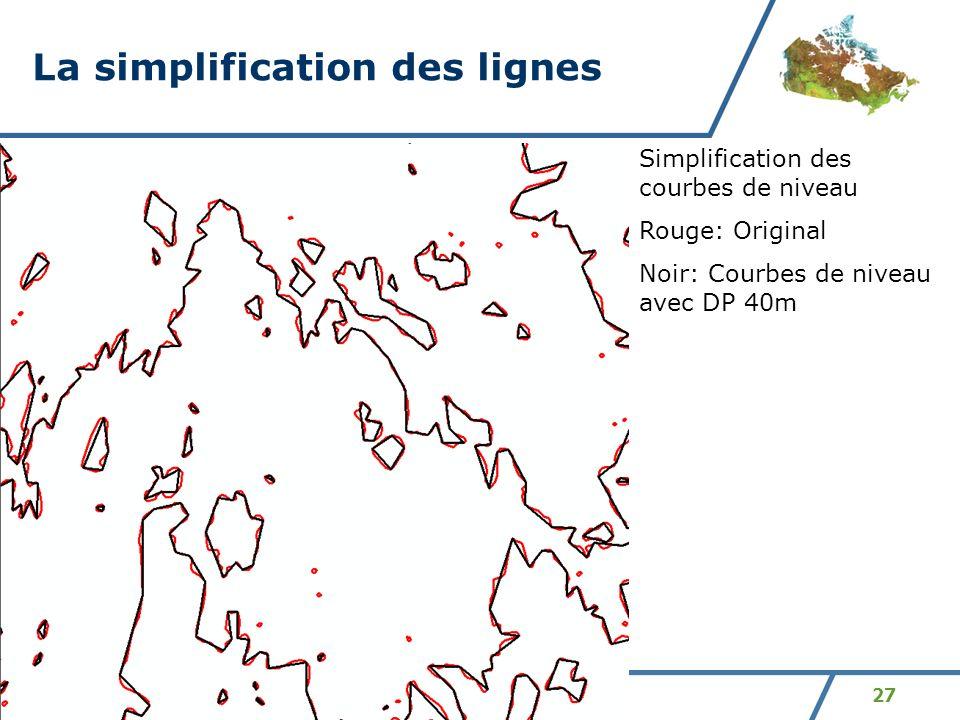 27 La simplification des lignes Simplification des courbes de niveau Rouge: Original Noir: Courbes de niveau avec DP 40m