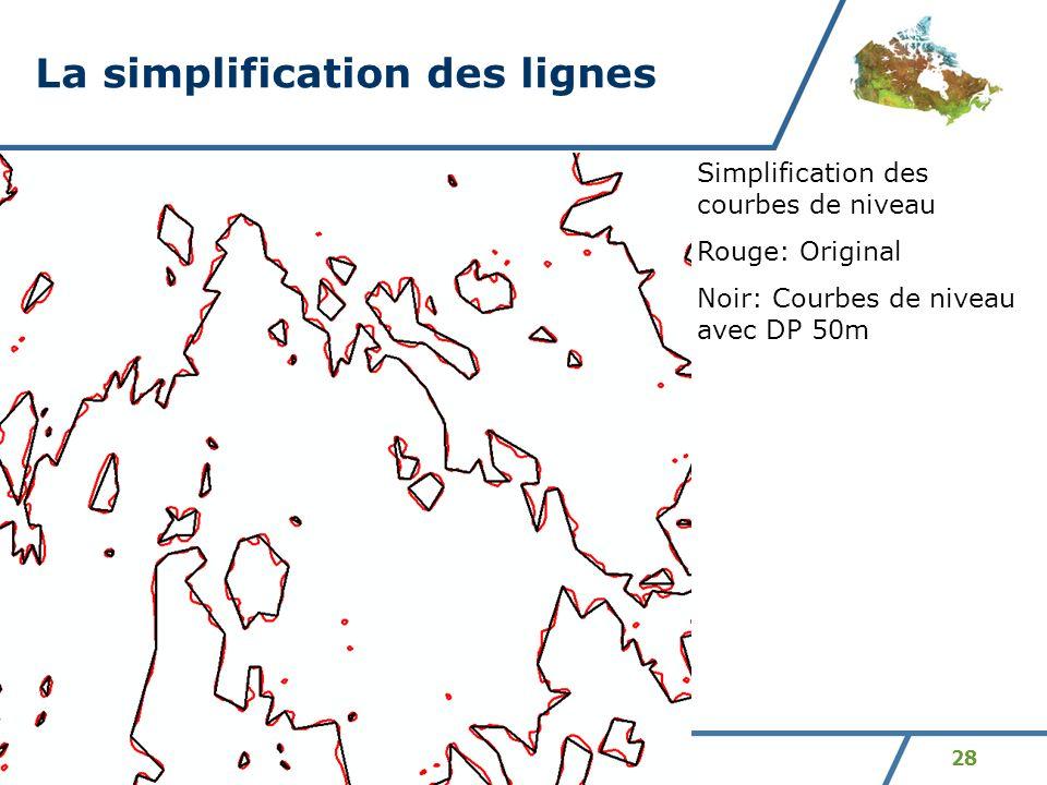 28 La simplification des lignes Simplification des courbes de niveau Rouge: Original Noir: Courbes de niveau avec DP 50m