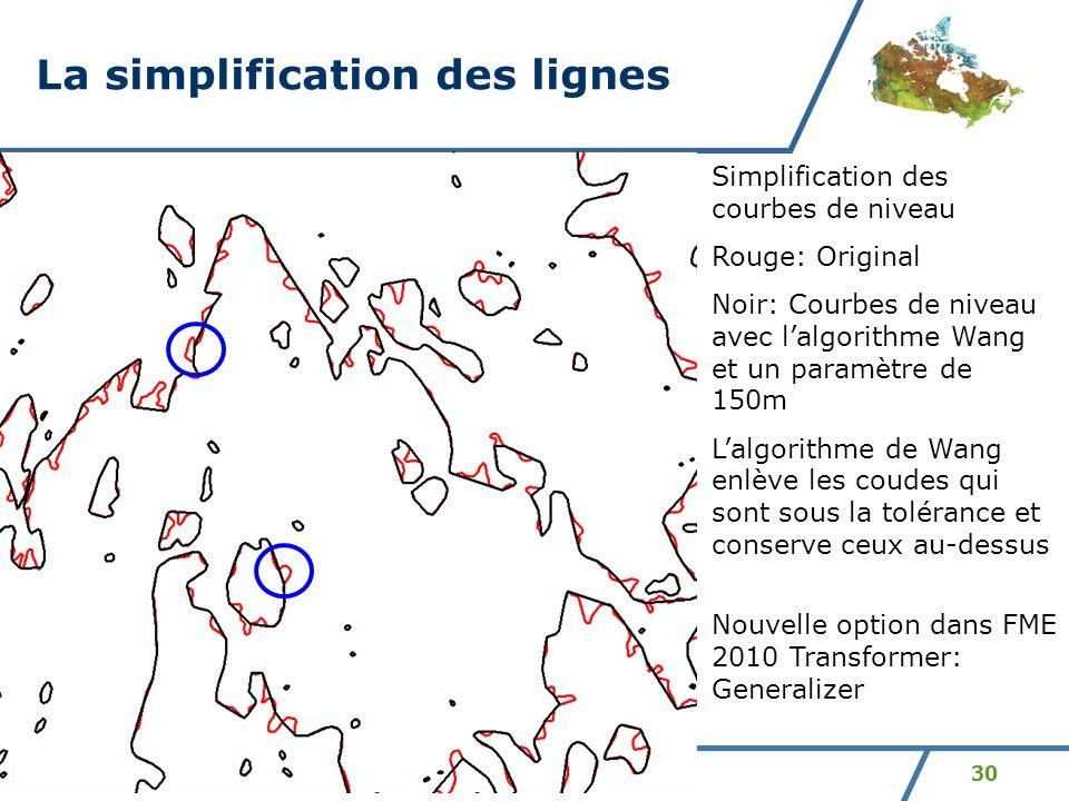 30 La simplification des lignes Simplification des courbes de niveau Rouge: Original Noir: Courbes de niveau avec lalgorithme Wang et un paramètre de