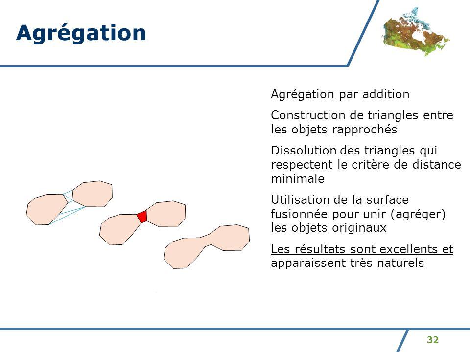 32 Agrégation Agrégation par addition Construction de triangles entre les objets rapprochés Dissolution des triangles qui respectent le critère de dis