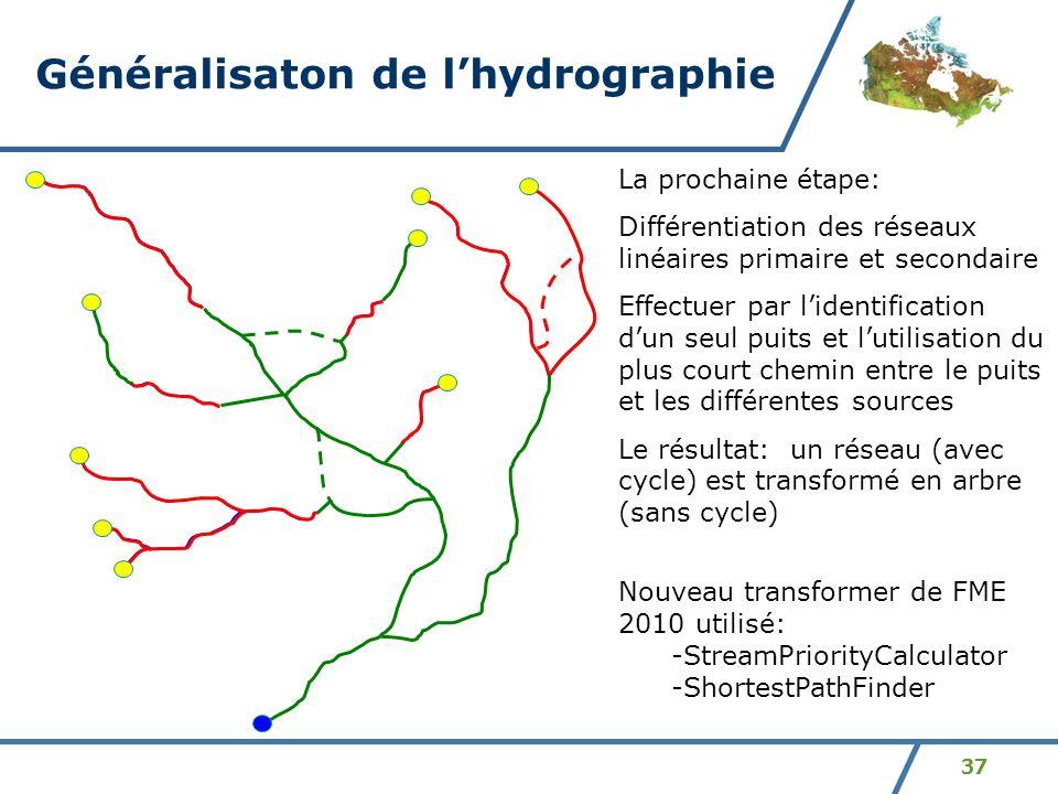 37 Généralisaton de lhydrographie La prochaine étape: Différentiation des réseaux linéaires primaire et secondaire Effectuer par lidentification dun s