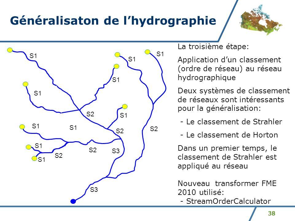 38 Généralisaton de lhydrographie S1 S3 S2 S1 La troisième étape: Application dun classement (ordre de réseau) au réseau hydrographique Deux systèmes