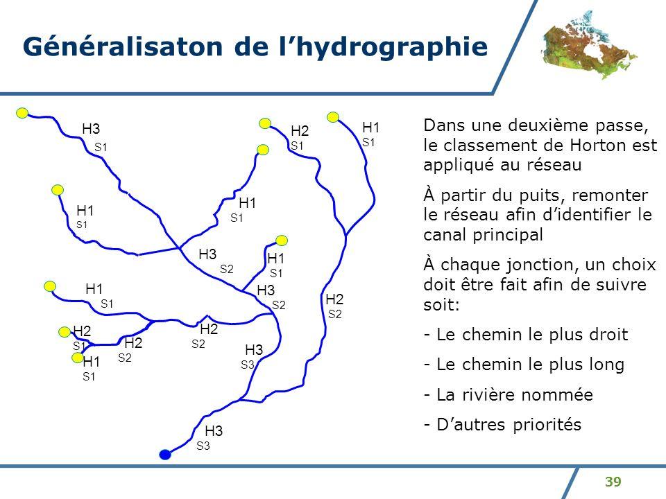 39 Généralisaton de lhydrographie H1 S1 H1 S1 H3 S1 H2 S1 H1 S1 H1 S1 H1 S1 H2 S1 H1 S1 H3 S3 H3 S3 H3 S2 H2 S2 H3 S2 H2 S2 H2 S2 Dans une deuxième pa