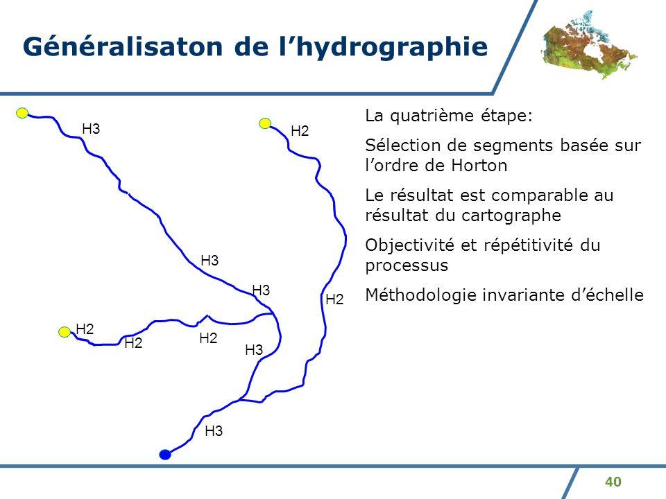 40 Généralisaton de lhydrographie H3 H2 H3 H2 H3 H2 La quatrième étape: Sélection de segments basée sur lordre de Horton Le résultat est comparable au