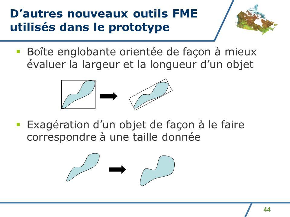 44 Dautres nouveaux outils FME utilisés dans le prototype Boîte englobante orientée de façon à mieux évaluer la largeur et la longueur dun objet Exagé