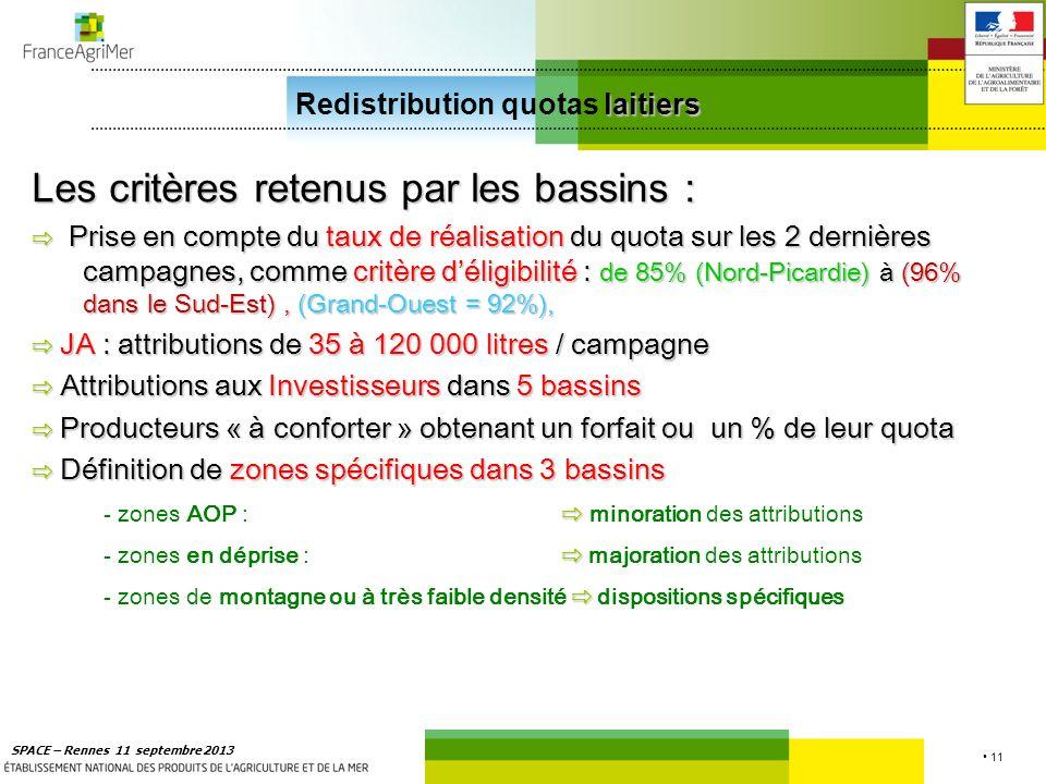 11 SPACE – Rennes 11 septembre 2013 laitiers Redistribution quotas laitiers Les critères retenus par les bassins : Prise en compte du taux de réalisat