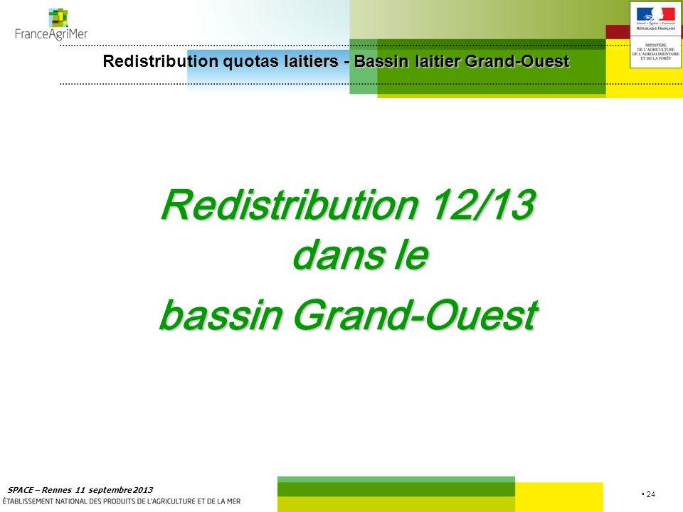 24 SPACE – Rennes 11 septembre 2013 Redistribution 12/13 dans le bassin Grand-Ouest laitiers - Bassin laitier Grand-Ouest Redistribution quotas laitie