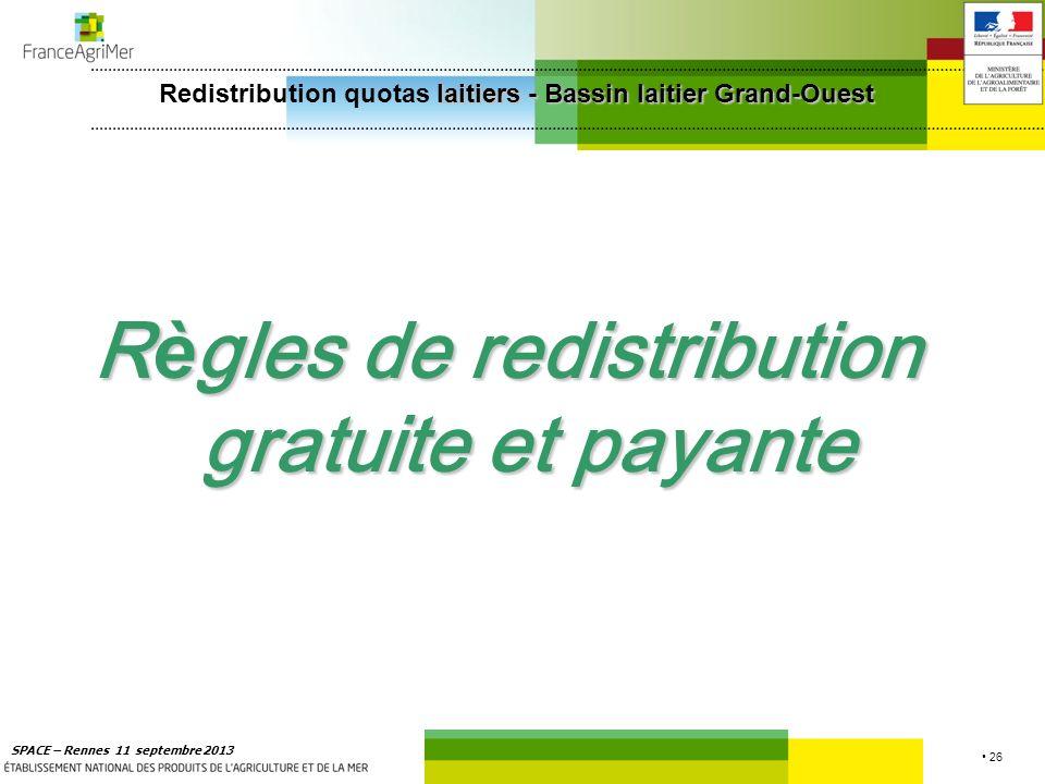 26 SPACE – Rennes 11 septembre 2013 R è gles de redistribution gratuite et payante laitiers - Bassin laitier Grand-Ouest Redistribution quotas laitier