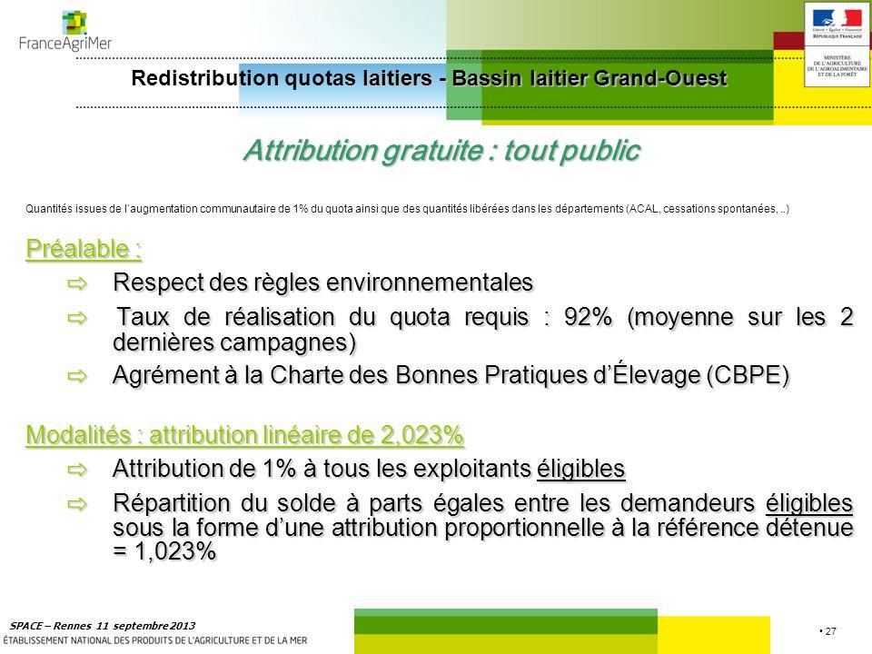 27 SPACE – Rennes 11 septembre 2013 Attribution gratuite : tout public Quantités issues de laugmentation communautaire de 1% du quota ainsi que des qu