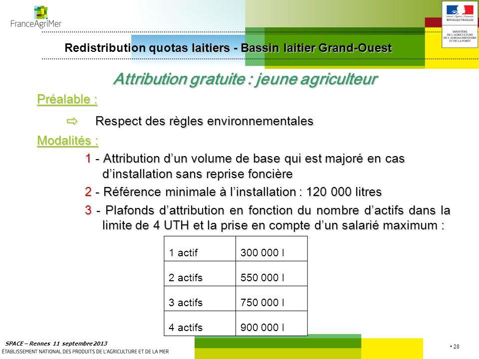 28 SPACE – Rennes 11 septembre 2013 laitiers - Bassin laitier Grand-Ouest Redistribution quotas laitiers - Bassin laitier Grand-Ouest Attribution grat