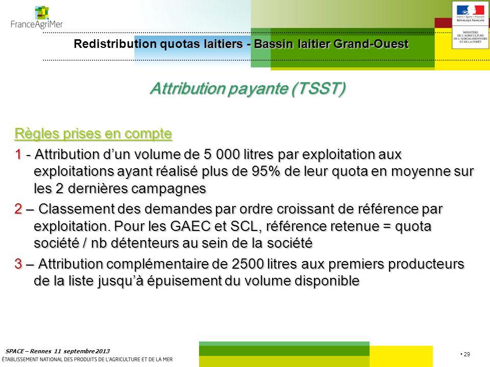 29 SPACE – Rennes 11 septembre 2013 Attribution payante (TSST) Règles prises en compte 1 - Attribution dun volume de 5 000 litres par exploitation aux