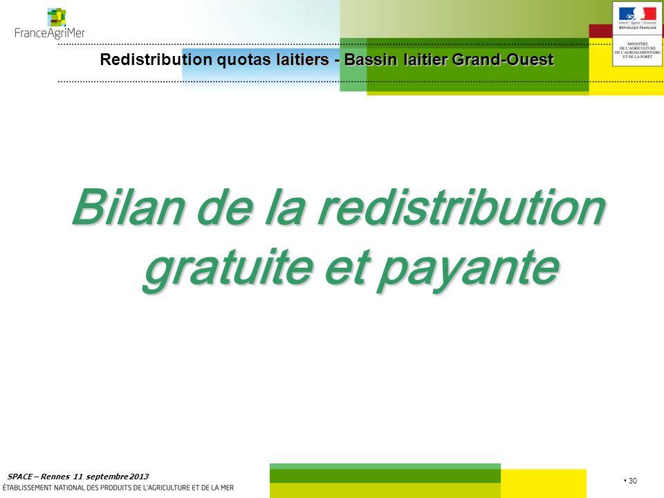 30 SPACE – Rennes 11 septembre 2013 Bilan de la redistribution gratuite et payante laitiers - Bassin laitier Grand-Ouest Redistribution quotas laitier